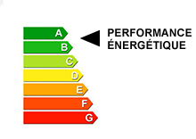 Performance Energétique